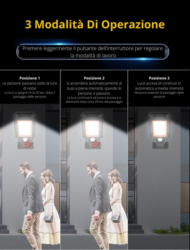 3 Modalita Di Operazione
